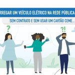 Como carregar um Veículo Elétrico na Rede Pública em Portugal sem usar um cartão CEME